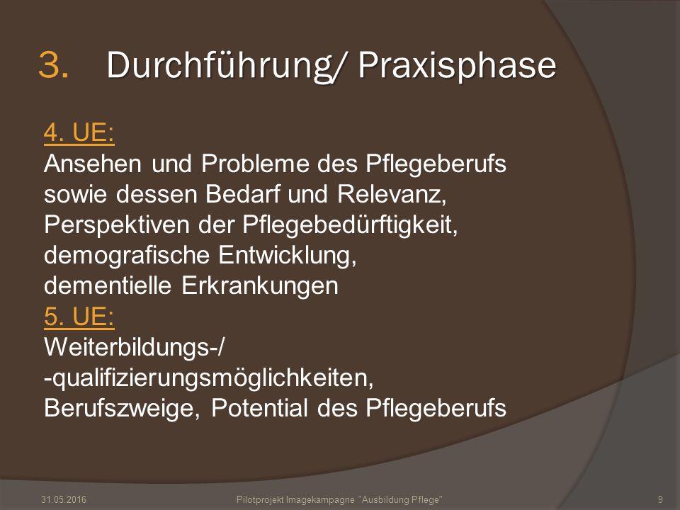 Durchführung/ Praxisphase 3.Durchführung/ Praxisphase 4. UE: Ansehen und Probleme des Pflegeberufs sowie dessen Bedarf und Relevanz, Perspektiven der