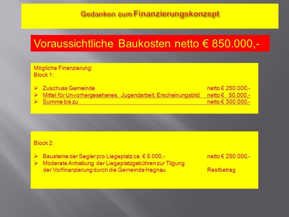 Voraussichtliche Baukosten netto € 850.000,- Mögliche Finanzierung: Block 1:  Zuschuss Gemeindenetto € 250.000,-  Mittel für Unvorhergesehenes, Jugendarbeit, Erscheinungsbildnetto € 50.000,-  Summe bis zunetto € 300.000,- Block 2:  Bausteine der Segler pro Liegeplatz ca.
