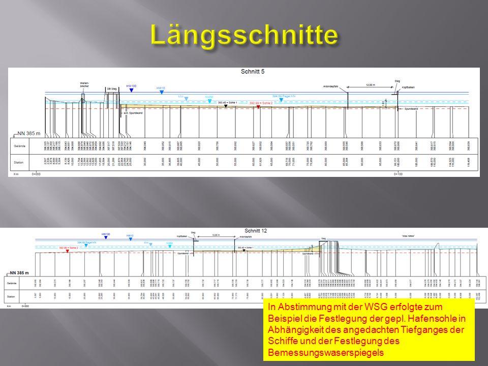 In Abstimmung mit der WSG erfolgte zum Beispiel die Festlegung der gepl.