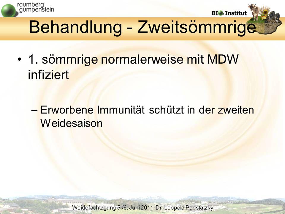 Weidefachtagung 5./6.Juni 2011, Dr. Leopold Podstatzky Behandlung - Zweitsömmrige 1.