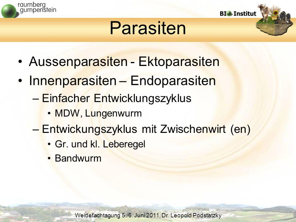 Weidefachtagung 5./6. Juni 2011, Dr. Leopold Podstatzky Entwicklung Magen-Darm-WürmerLungenwürmer