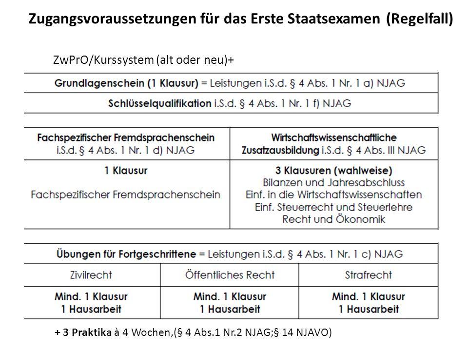 ZwPrO/Kurssystem (alt oder neu)+ + 3 Praktika à 4 Wochen,(§ 4 Abs.1 Nr.2 NJAG;§ 14 NJAVO) Zugangsvoraussetzungen für das Erste Staatsexamen (Regelfall