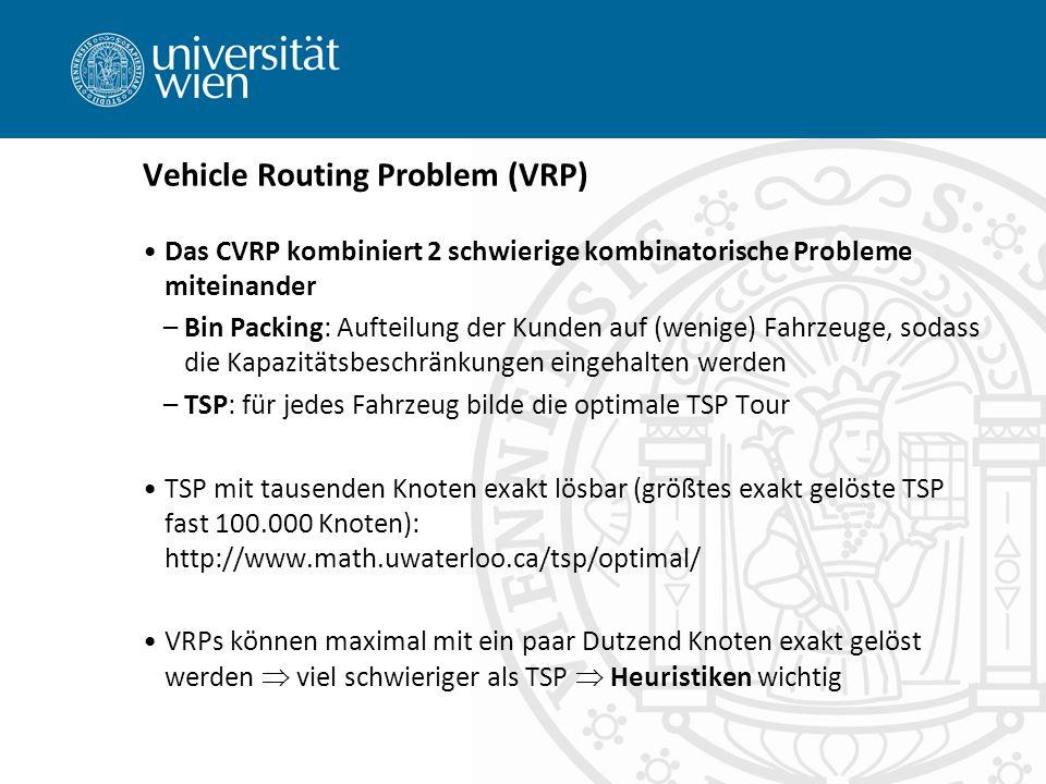 Das CVRP kombiniert 2 schwierige kombinatorische Probleme miteinander –Bin Packing: Aufteilung der Kunden auf (wenige) Fahrzeuge, sodass die Kapazitätsbeschränkungen eingehalten werden –TSP: für jedes Fahrzeug bilde die optimale TSP Tour TSP mit tausenden Knoten exakt lösbar (größtes exakt gelöste TSP fast 100.000 Knoten): http://www.math.uwaterloo.ca/tsp/optimal/ VRPs können maximal mit ein paar Dutzend Knoten exakt gelöst werden  viel schwieriger als TSP  Heuristiken wichtig Vehicle Routing Problem (VRP)