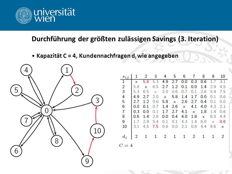 Kapazität C = 4, Kundennachfragen d i wie angegeben Durchführung der größten zulässigen Savings (3. Iteration)