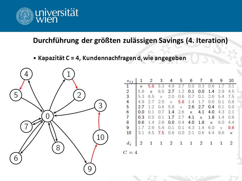 Kapazität C = 4, Kundennachfragen d i wie angegeben Durchführung der größten zulässigen Savings (4. Iteration)
