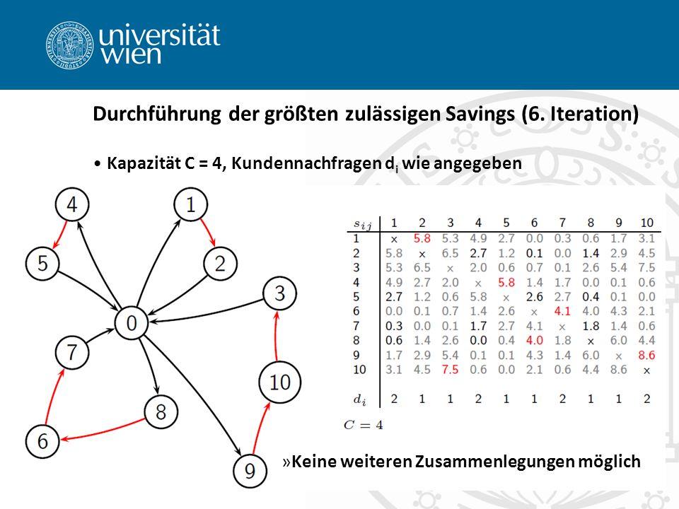 Kapazität C = 4, Kundennachfragen d i wie angegeben »Keine weiteren Zusammenlegungen möglich Durchführung der größten zulässigen Savings (6. Iteration