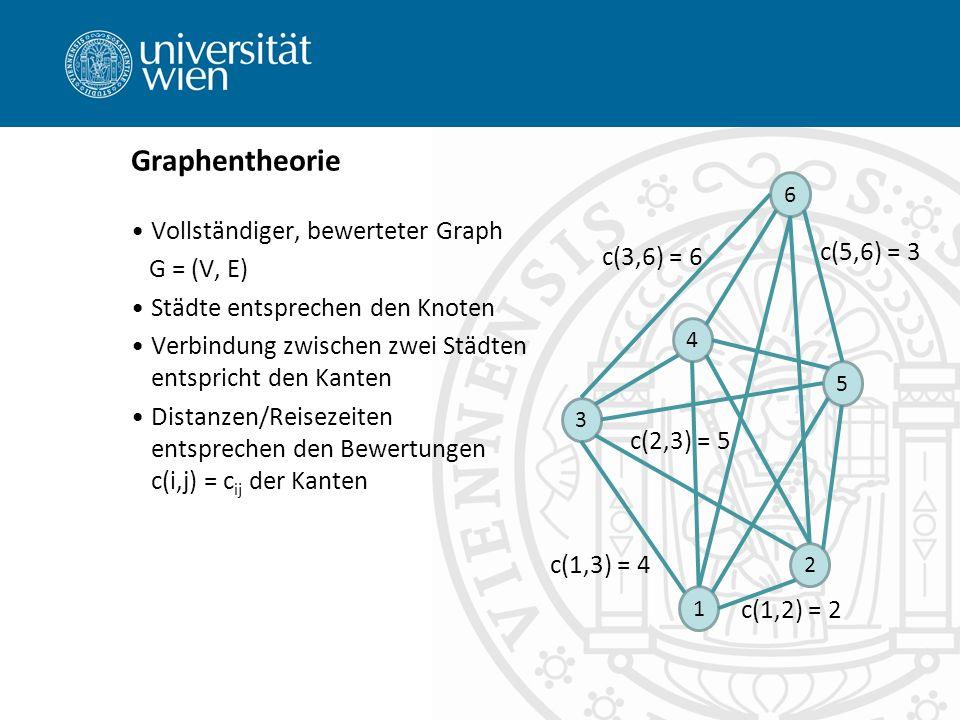 Graphentheorie Vollständiger, bewerteter Graph G = (V, E) Städte entsprechen den Knoten Verbindung zwischen zwei Städten entspricht den Kanten Distanzen/Reisezeiten entsprechen den Bewertungen c(i,j) = c ij der Kanten 1 2 4 5 6 3 c(1,3) = 4 c(5,6) = 3 c(3,6) = 6 c(1,2) = 2 c(2,3) = 5