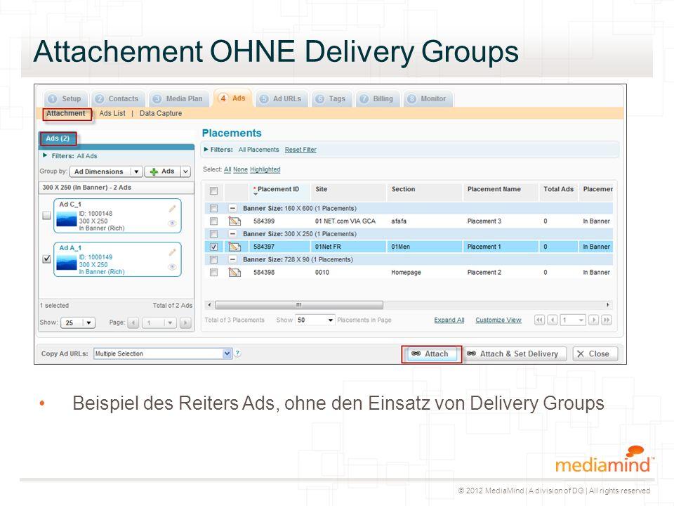 © 2012 MediaMind | A division of DG | All rights reserved Attachement OHNE Delivery Groups Beispiel des Reiters Ads, ohne den Einsatz von Delivery Gro