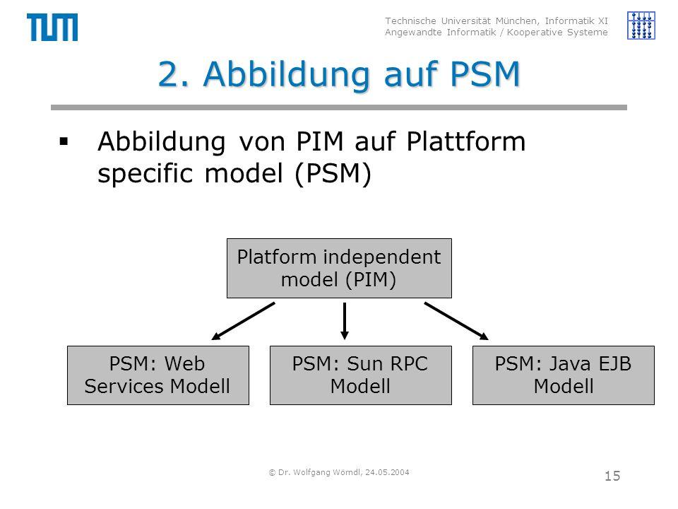 Technische Universität München, Informatik XI Angewandte Informatik / Kooperative Systeme © Dr. Wolfgang Wörndl, 24.05.2004 15 2. Abbildung auf PSM 