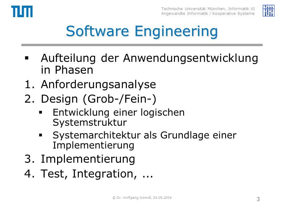 Technische Universität München, Informatik XI Angewandte Informatik / Kooperative Systeme © Dr. Wolfgang Wörndl, 24.05.2004 3 Software Engineering  A