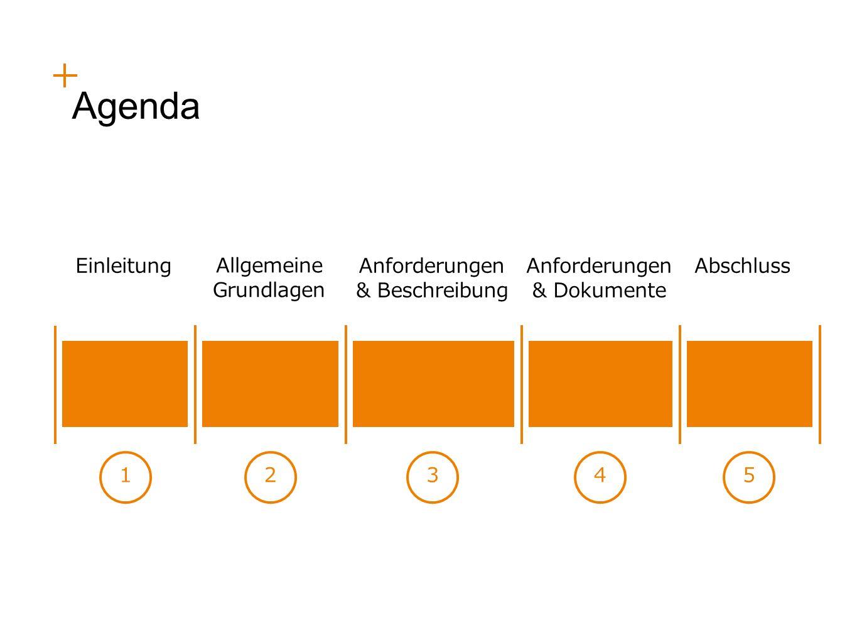 1234 Agenda Einleitung Allgemeine Grundlagen Anforderungen & Dokumente AbschlussAnforderungen & Beschreibung 5