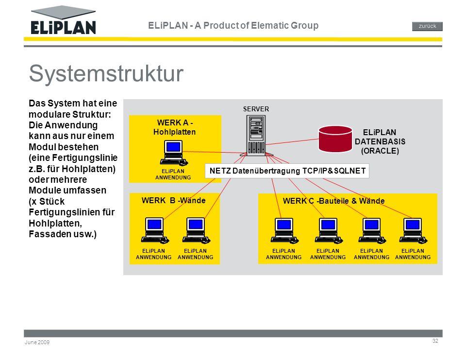 ELiPLAN - A Product of Elematic Group 32 June 2009 Systemstruktur Das System hat eine modulare Struktur: Die Anwendung kann aus nur einem Modul besteh