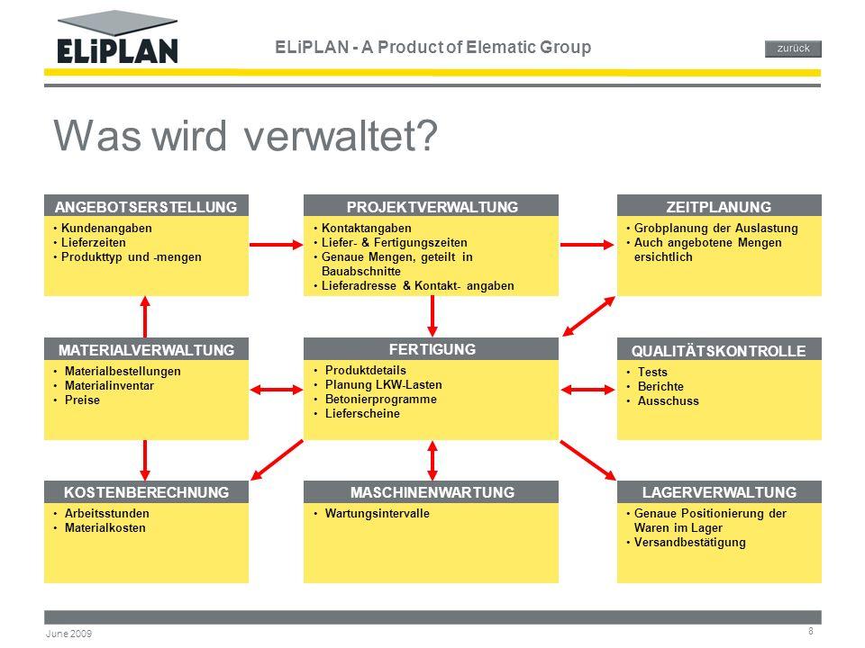 ELiPLAN - A Product of Elematic Group 29 June 2009 Verwaltung der Anlagenwartung Verwaltung von Anlagen, Ersatzteilen, Werkzeugen und sonstiger Ressourcen Archivierung von Wartungs- und Betriebzeiten der Anlagen.