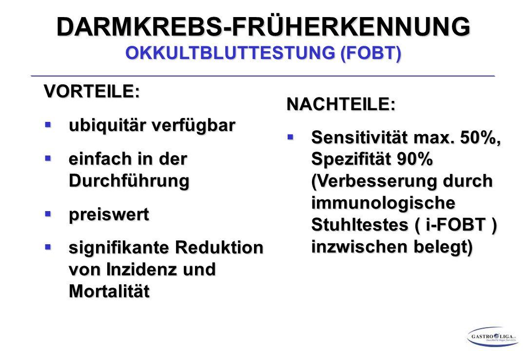 DARMKREBS-FRÜHERKENNUNG OKKULTBLUTTESTUNG (FOBT) VORTEILE:  ubiquitär verfügbar  einfach in der Durchführung  preiswert  signifikante Reduktion von Inzidenz und Mortalität NACHTEILE:  Sensitivität max.