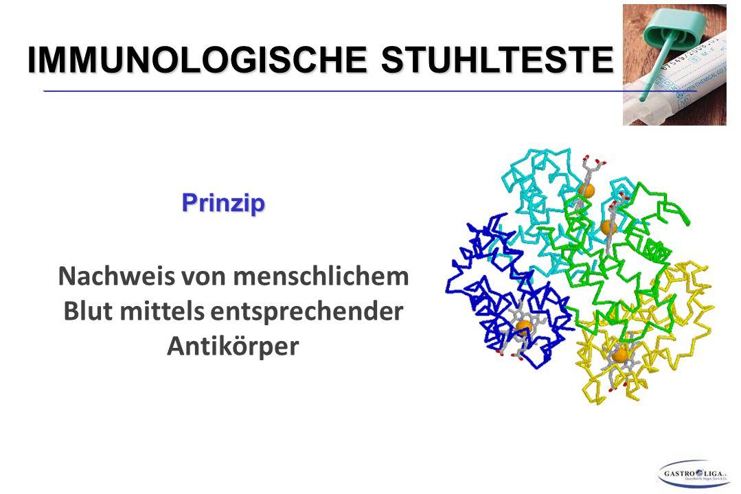 IMMUNOLOGISCHE STUHLTESTE Nachweis von menschlichem Blut mittels entsprechender Antikörper Prinzip