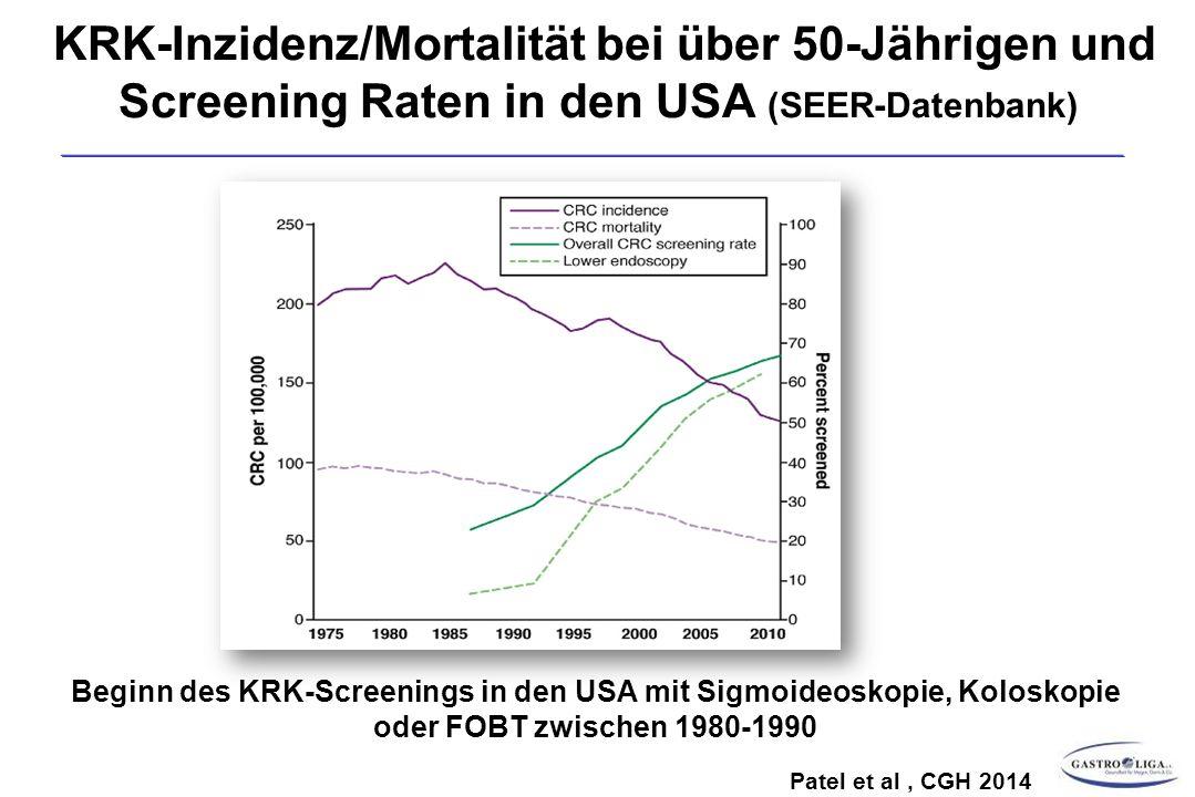 Patel et al, CGH 2014 KRK-Inzidenz/Mortalität bei über 50-Jährigen und Screening Raten in den USA (SEER-Datenbank) Beginn des KRK-Screenings in den USA mit Sigmoideoskopie, Koloskopie oder FOBT zwischen 1980-1990