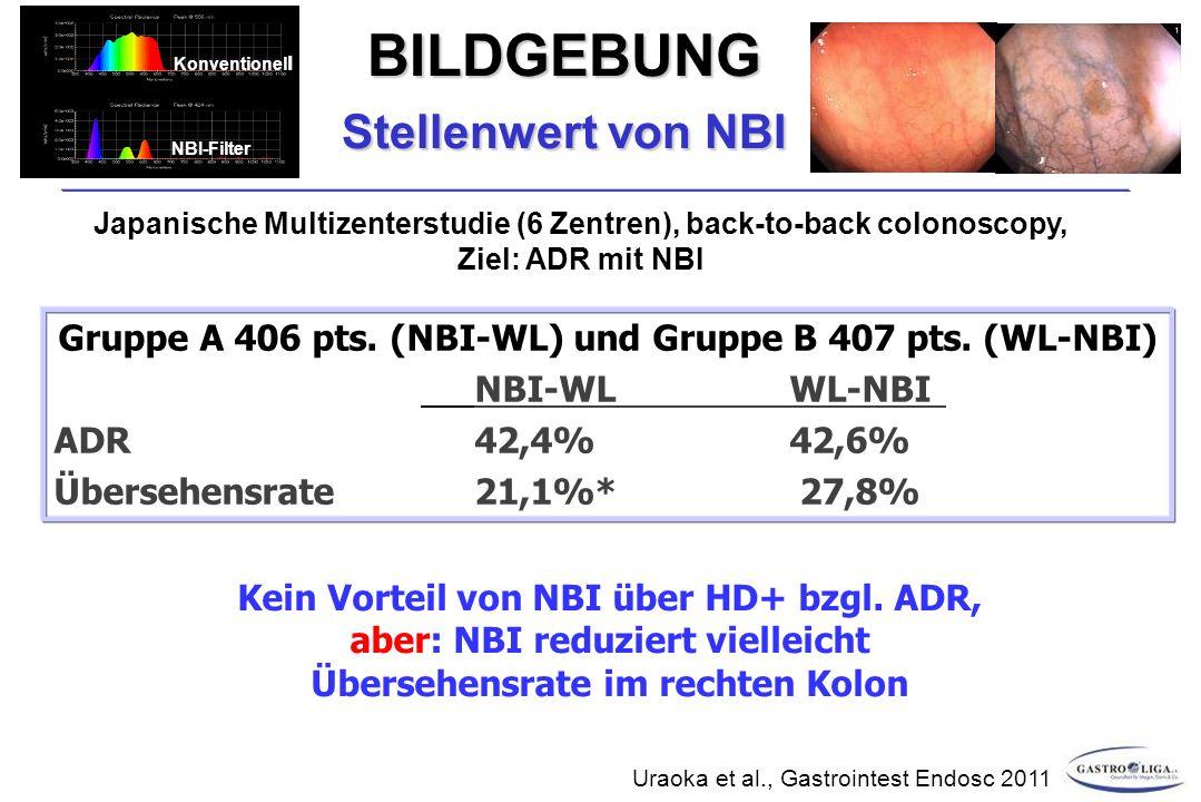 BILDGEBUNG Stellenwert von NBI Stellenwert von NBI Uraoka et al., Gastrointest Endosc 2011 *significant Japanische Multizenterstudie (6 Zentren), back-to-back colonoscopy, Ziel: ADR mit NBI Gruppe A 406 pts.