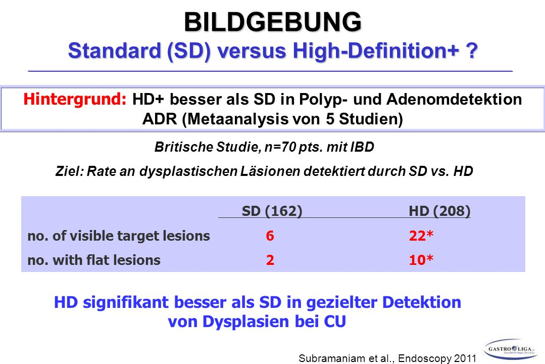 BILDGEBUNG Standard (SD) versus High-Definition+ ? Subramaniam et al., Endoscopy 2011 SD (162)HD (208) no. of visible target lesions622* no. with flat