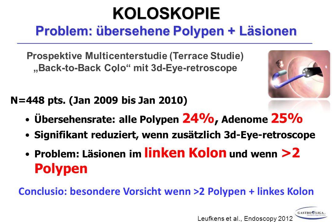 """KOLOSKOPIE Problem: übersehene Polypen + Läsionen wall Leufkens et al., Endoscopy 2012 Prospektive Multicenterstudie (Terrace Studie) """"Back-to-Back Colo mit 3d-Eye-retroscope N=448 pts."""