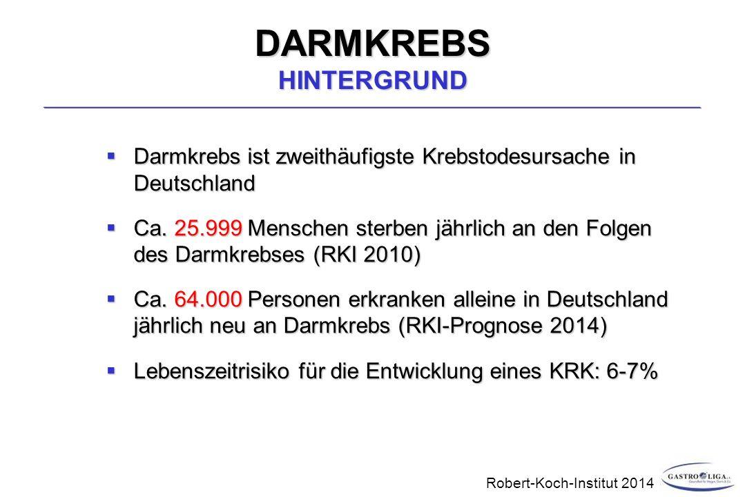 DARMKREBS HINTERGRUND  Darmkrebs ist zweithäufigste Krebstodesursache in Deutschland  Ca.