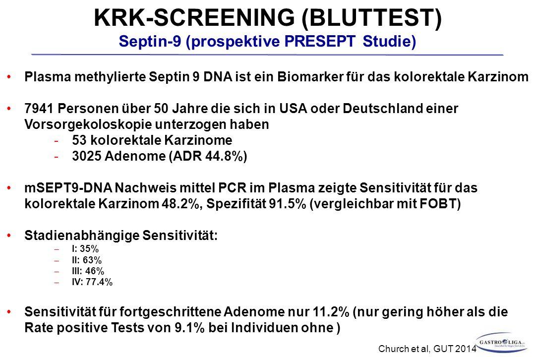 KRK-SCREENING (BLUTTEST) Septin-9 (prospektive PRESEPT Studie) Plasma methylierte Septin 9 DNA ist ein Biomarker für das kolorektale Karzinom 7941 Personen über 50 Jahre die sich in USA oder Deutschland einer Vorsorgekoloskopie unterzogen haben -53 kolorektale Karzinome -3025 Adenome (ADR 44.8%) mSEPT9-DNA Nachweis mittel PCR im Plasma zeigte Sensitivität für das kolorektale Karzinom 48.2%, Spezifität 91.5% (vergleichbar mit FOBT) Stadienabhängige Sensitivität:  I: 35%  II: 63%  III: 46%  IV: 77.4% Sensitivität für fortgeschrittene Adenome nur 11.2% (nur gering höher als die Rate positive Tests von 9.1% bei Individuen ohne )Pathologie) Church et al, GUT 2014