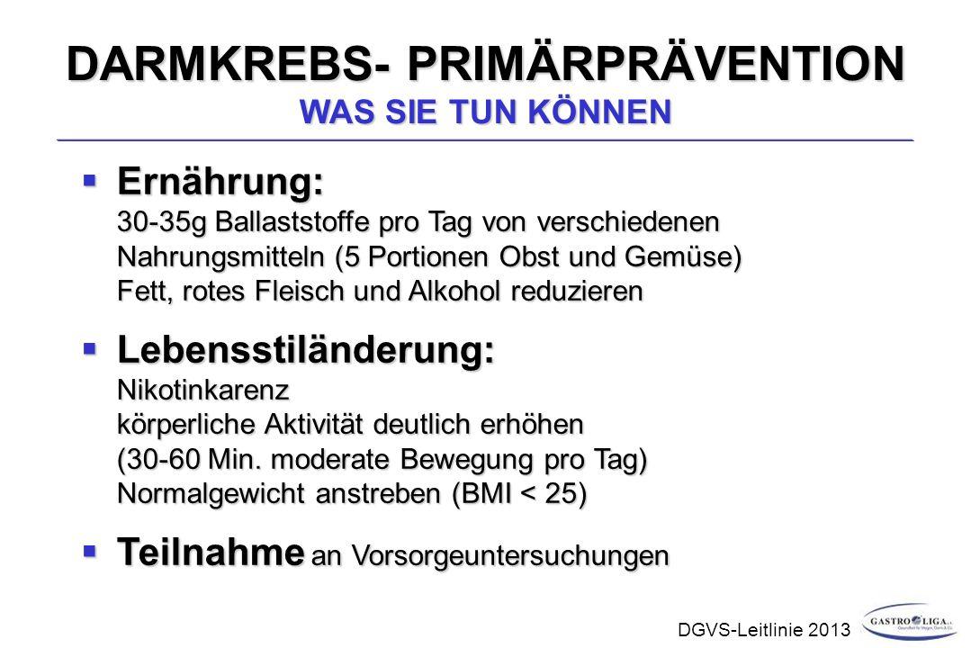 DARMKREBS - DIAGNOSE STADIENABHÄNGIGES ÜBERLEBEN Winawer, NEJM 1993 0 0,2 0,4 0,6 0,8 1 01234567 8910 Dukes A / UICC I Dukes B / UICC II Dukes C / UICC III Dukes D / UICC IV Jahre