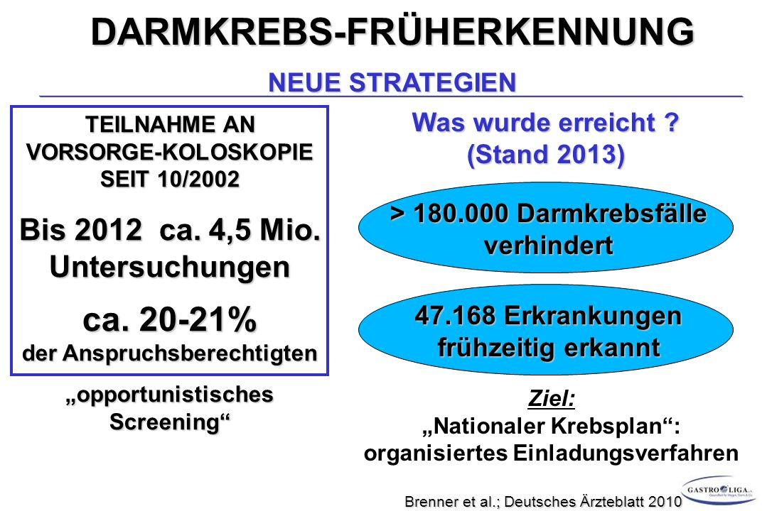 DARMKREBS-FRÜHERKENNUNG NEUE STRATEGIEN TEILNAHME AN VORSORGE-KOLOSKOPIE SEIT 10/2002 Bis 2012 ca.