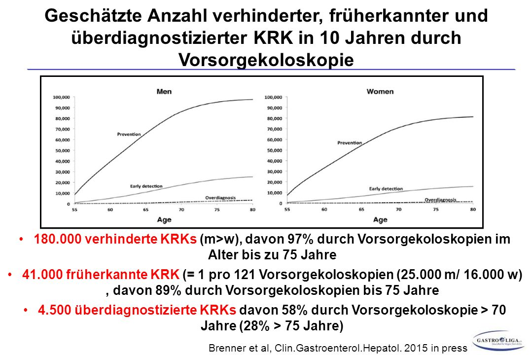 Brenner et al, Clin.Gastroenterol.Hepatol.