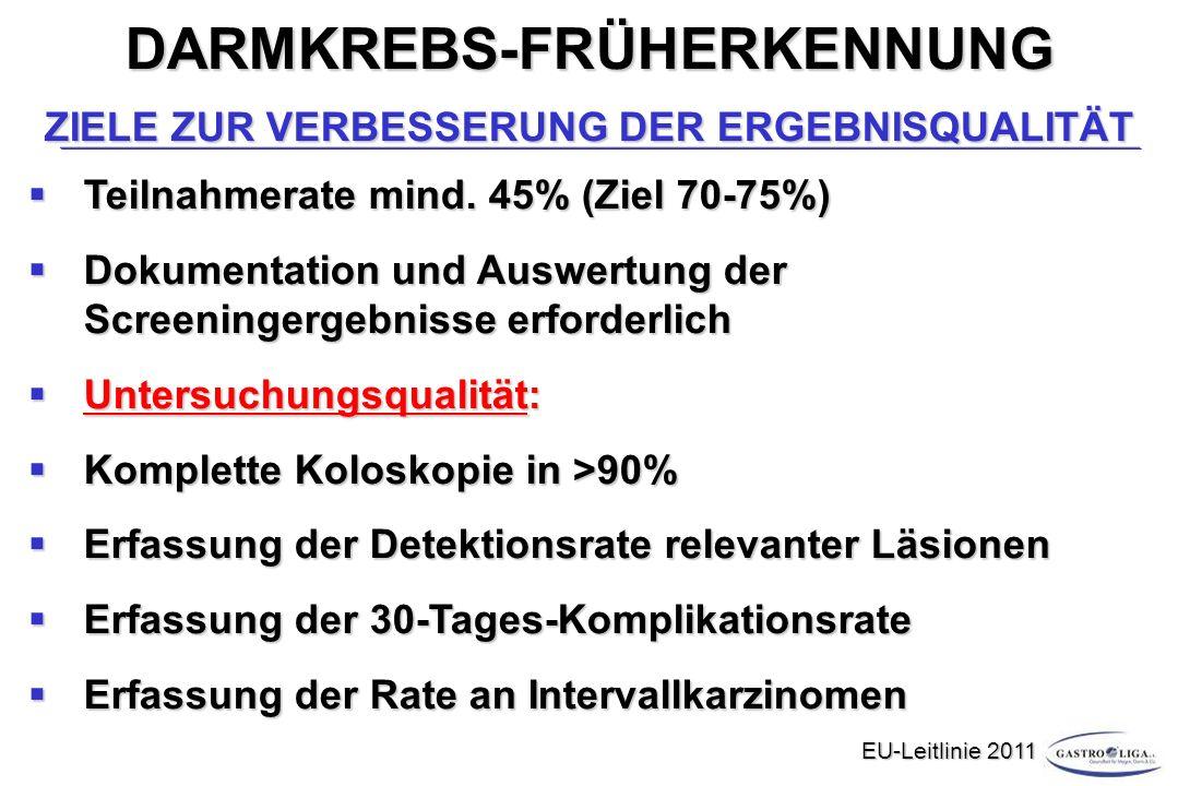 DARMKREBS-FRÜHERKENNUNG ZIELE ZUR VERBESSERUNG DER ERGEBNISQUALITÄT  Teilnahmerate mind.