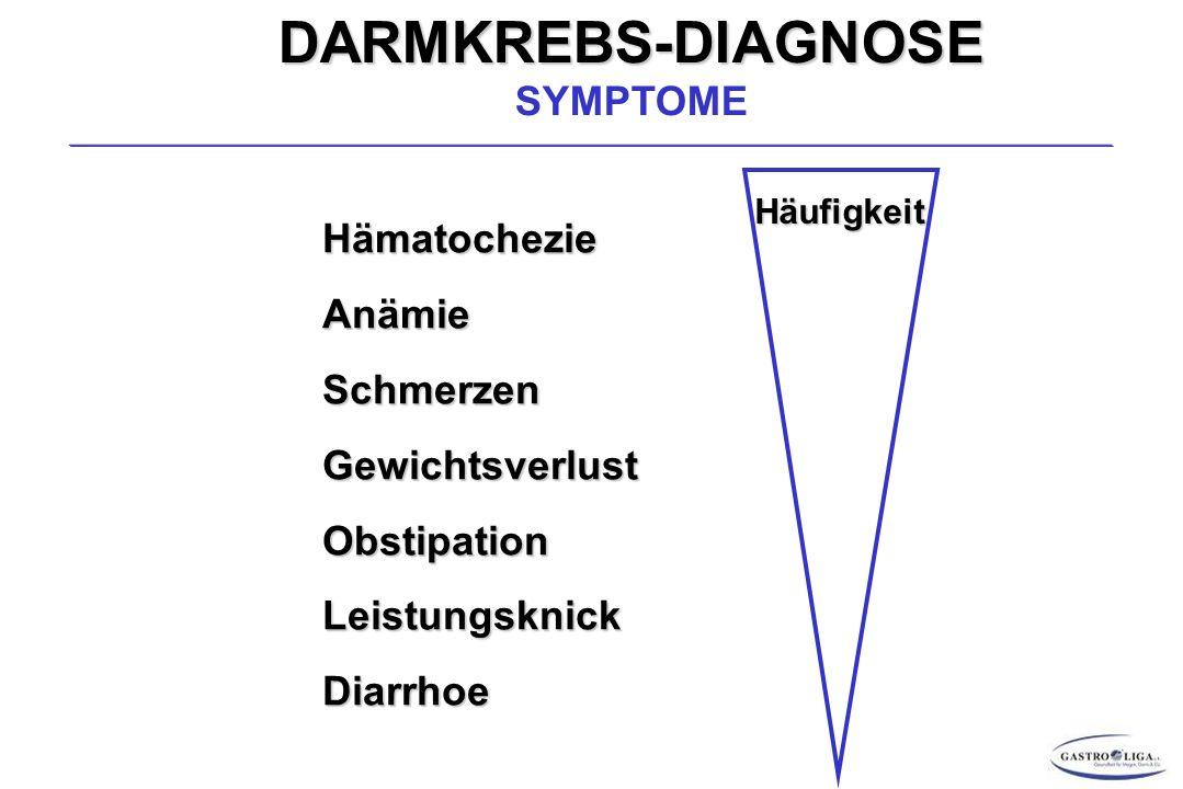 DARMKREBS-DIAGNOSE DARMKREBS-DIAGNOSE SYMPTOME HämatochezieAnämieSchmerzenGewichtsverlustObstipationLeistungsknickDiarrhoe Häufigkeit