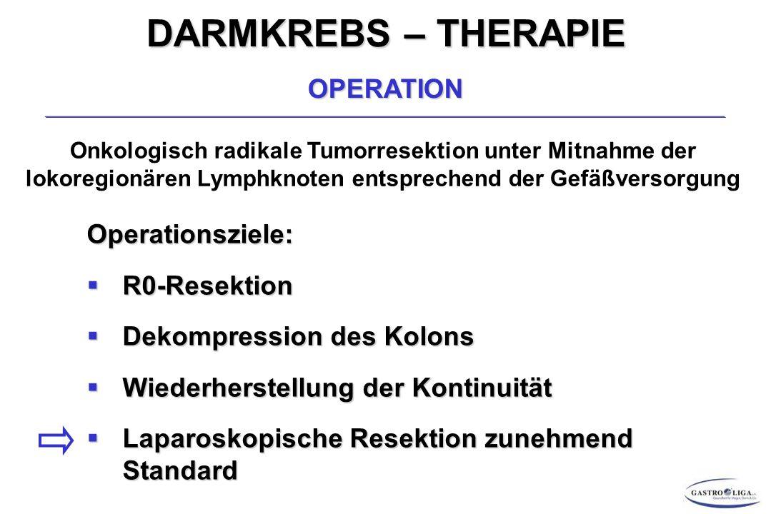 DARMKREBS – THERAPIE OPERATION Onkologisch radikale Tumorresektion unter Mitnahme der lokoregionären Lymphknoten entsprechend der Gefäßversorgung Operationsziele:  R0-Resektion  Dekompression des Kolons  Wiederherstellung der Kontinuität  Laparoskopische Resektion zunehmend Standard