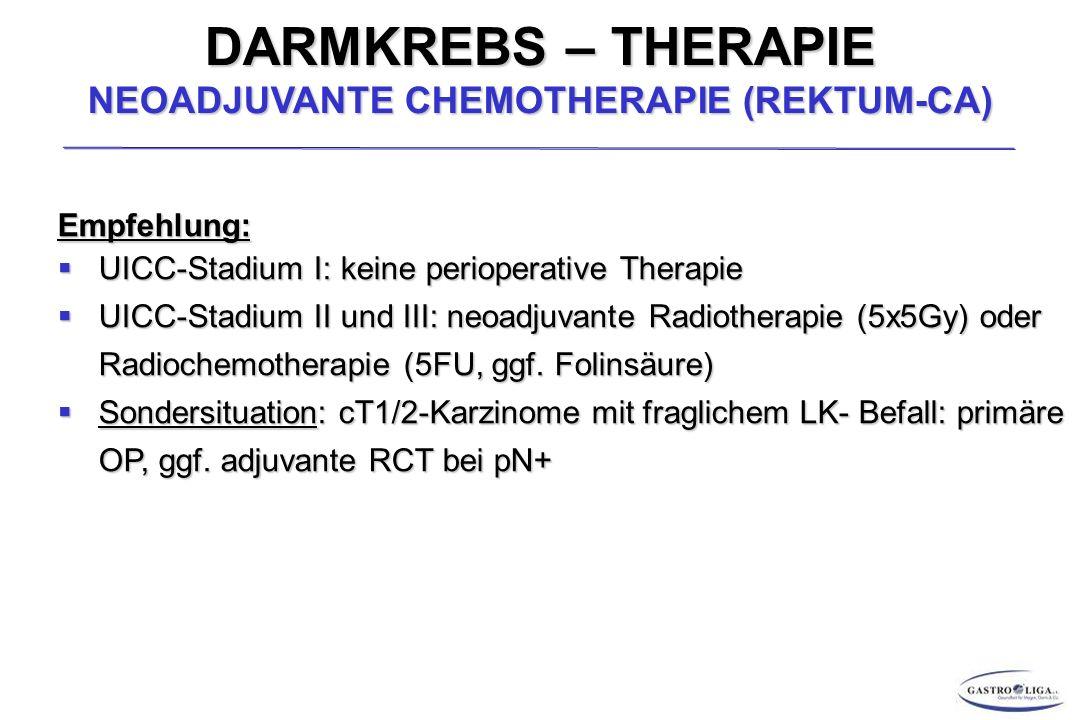 DARMKREBS – THERAPIE NEOADJUVANTE CHEMOTHERAPIE (REKTUM-CA) Empfehlung:  UICC-Stadium I: keine perioperative Therapie  UICC-Stadium II und III: neoadjuvante Radiotherapie (5x5Gy) oder Radiochemotherapie (5FU, ggf.