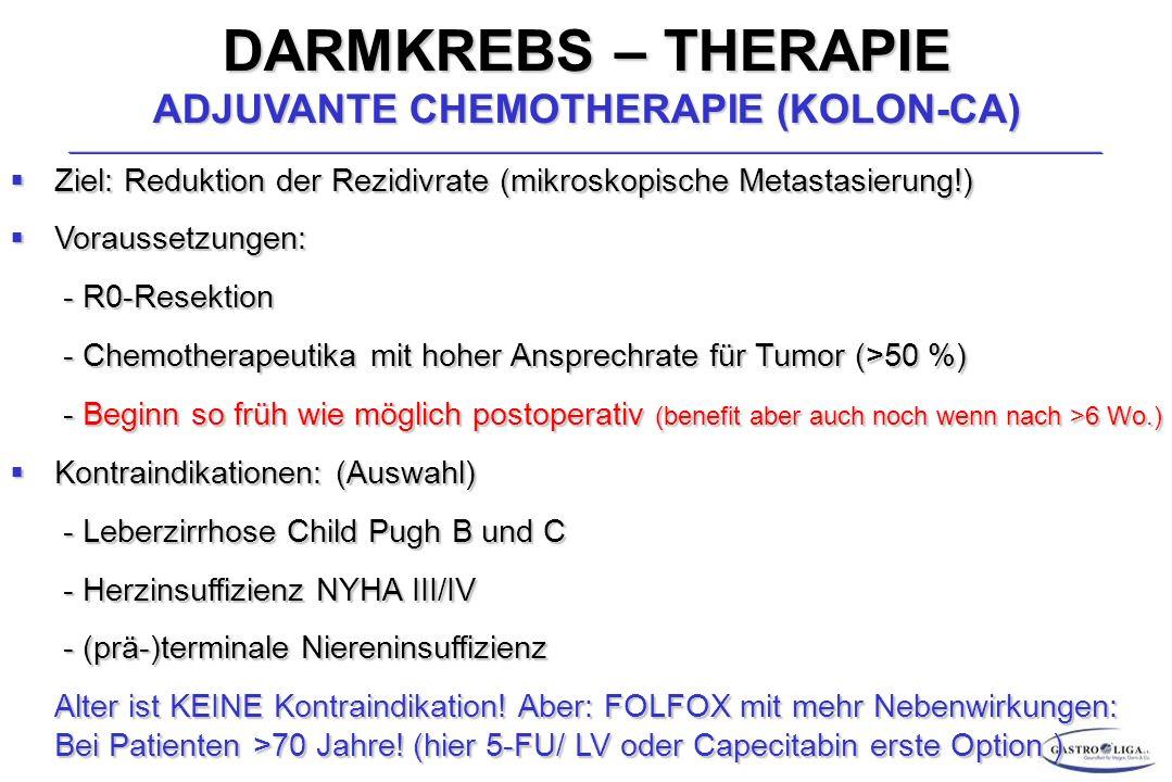 DARMKREBS – THERAPIE ADJUVANTE CHEMOTHERAPIE (KOLON-CA)  Ziel: Reduktion der Rezidivrate (mikroskopische Metastasierung!)  Voraussetzungen: - R0-Resektion - R0-Resektion - Chemotherapeutika mit hoher Ansprechrate für Tumor (>50 %) - Chemotherapeutika mit hoher Ansprechrate für Tumor (>50 %) - Beginn so früh wie möglich postoperativ (benefit aber auch noch wenn nach >6 Wo.) - Beginn so früh wie möglich postoperativ (benefit aber auch noch wenn nach >6 Wo.)  Kontraindikationen: (Auswahl) - Leberzirrhose Child Pugh B und C - Leberzirrhose Child Pugh B und C - Herzinsuffizienz NYHA III/IV - Herzinsuffizienz NYHA III/IV - (prä-)terminale Niereninsuffizienz - (prä-)terminale Niereninsuffizienz Alter ist KEINE Kontraindikation.