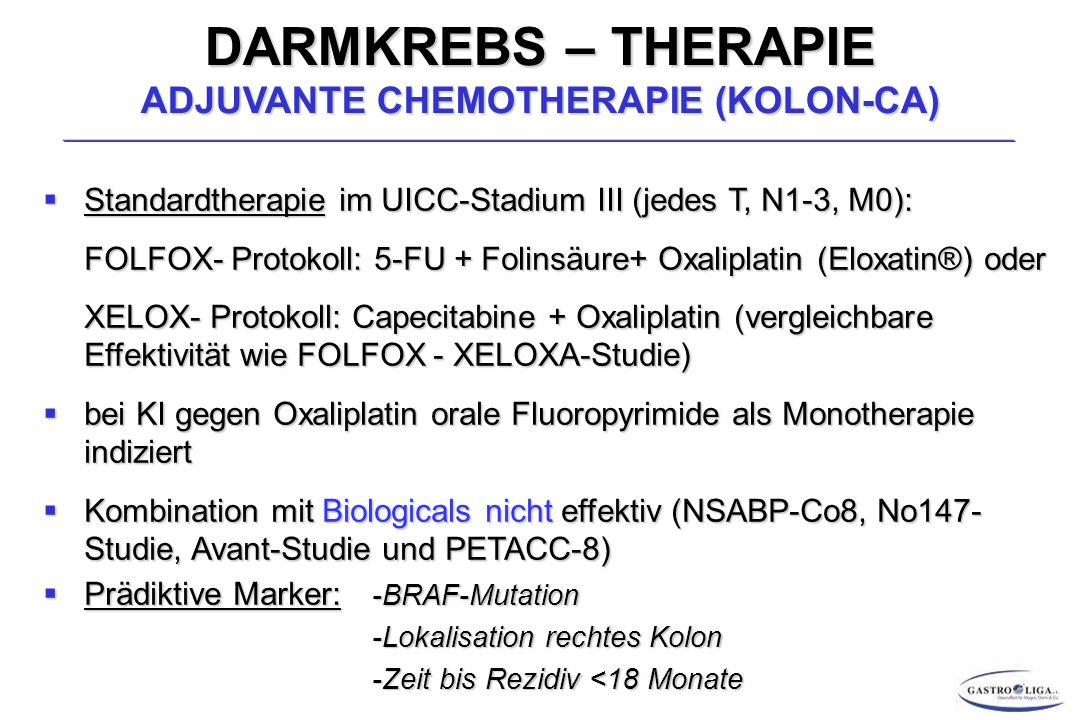 DARMKREBS – THERAPIE ADJUVANTE CHEMOTHERAPIE (KOLON-CA)  Standardtherapie im UICC-Stadium III (jedes T, N1-3, M0): FOLFOX- Protokoll: 5-FU + Folinsäure+ Oxaliplatin (Eloxatin®) oder XELOX- Protokoll: Capecitabine + Oxaliplatin (vergleichbare Effektivität wie FOLFOX - XELOXA-Studie)  bei KI gegen Oxaliplatin orale Fluoropyrimide als Monotherapie indiziert  Kombination mit Biologicals nicht effektiv (NSABP-Co8, No147- Studie, Avant-Studie und PETACC-8)  Prädiktive Marker: -BRAF-Mutation -Lokalisation rechtes Kolon -Zeit bis Rezidiv <18 Monate