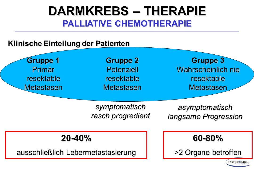 DARMKREBS – THERAPIE PALLIATIVE CHEMOTHERAPIE Klinische Einteilung der Patienten Gruppe 1 PrimärresektableMetastasen Gruppe 2 PotenziellresektableMetastasen Gruppe 3 Wahrscheinlich nie resektableMetastasen symptomatisch rasch progredient asymptomatisch langsame Progression 20-40% ausschließlich Lebermetastasierung 60-80% >2 Organe betroffen