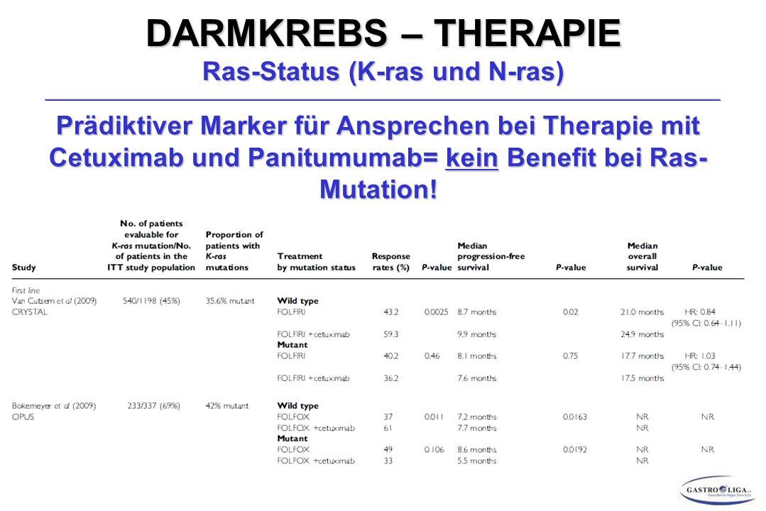 DARMKREBS – THERAPIE Ras-Status (K-ras und N-ras) Prädiktiver Marker für Ansprechen bei Therapie mit Cetuximab und Panitumumab= kein Benefit bei Ras- Mutation!
