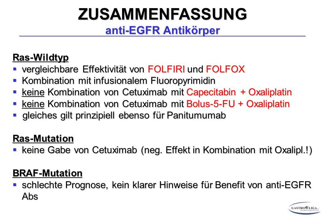 ZUSAMMENFASSUNG anti-EGFR Antikörper Ras-Wildtyp  vergleichbare Effektivität von FOLFIRI und FOLFOX  Kombination mit infusionalem Fluoropyrimidin  keine Kombination von Cetuximab mit Capecitabin + Oxaliplatin  keine Kombination von Cetuximab mit Bolus-5-FU + Oxaliplatin  gleiches gilt prinzipiell ebenso für Panitumumab Ras-Mutation  keine Gabe von Cetuximab (neg.