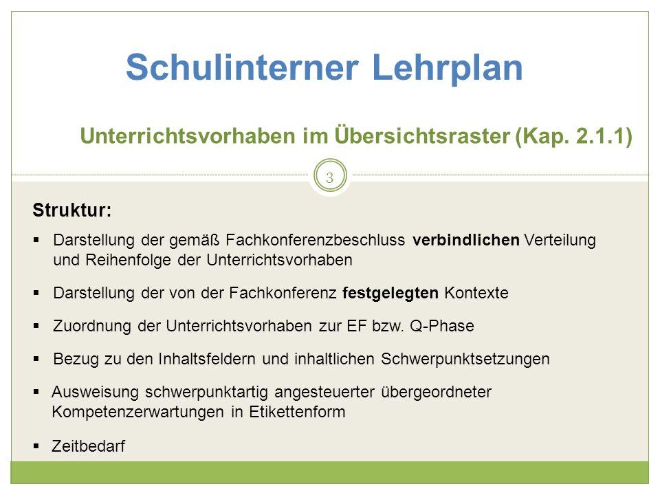 Schulinterner Lehrplan Unterrichtsvorhaben im Übersichtsraster (Kap.