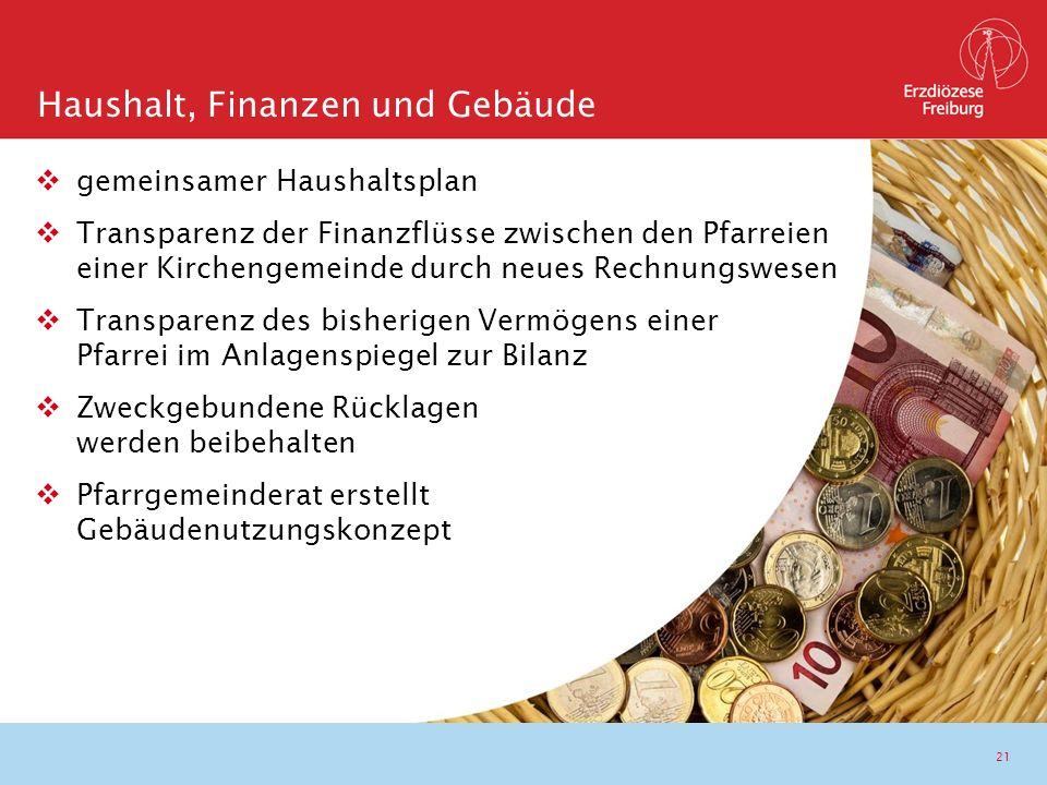 21  gemeinsamer Haushaltsplan  Transparenz der Finanzflüsse zwischen den Pfarreien einer Kirchengemeinde durch neues Rechnungswesen  Transparenz de