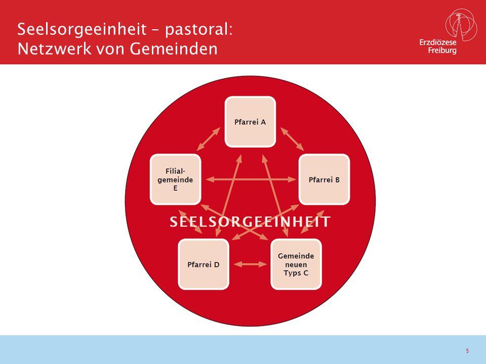 5 Seelsorgeeinheit – pastoral: Netzwerk von Gemeinden