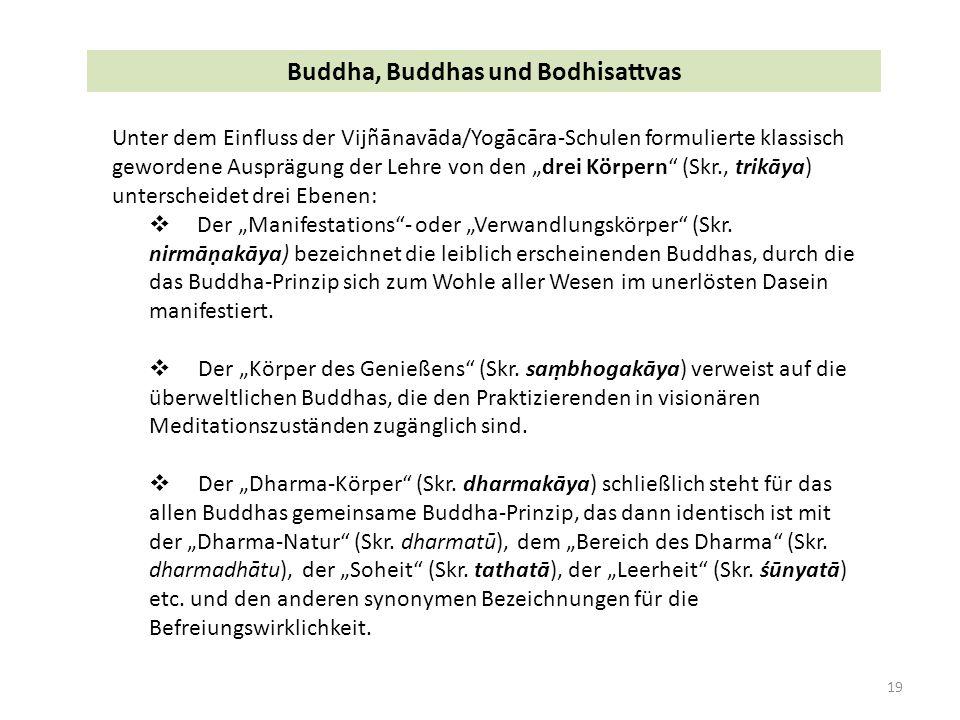 """19 Buddha, Buddhas und Bodhisattvas Unter dem Einfluss der Vijñānavāda/Yogācāra-Schulen formulierte klassisch gewordene Ausprägung der Lehre von den """"drei Körpern (Skr., trikāya) unterscheidet drei Ebenen:  Der """"Manifestations - oder """"Verwandlungskörper (Skr."""