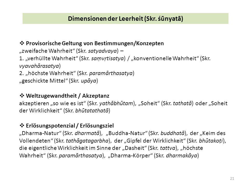 21 Dimensionen der Leerheit (Skr.