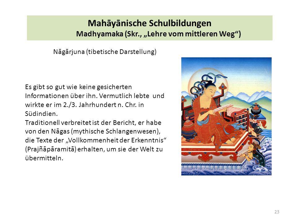 """23 Mahāyānische Schulbildungen Madhyamaka (Skr., """"Lehre vom mittleren Weg ) Nāgārjuna (tibetische Darstellung) Es gibt so gut wie keine gesicherten Informationen über ihn."""