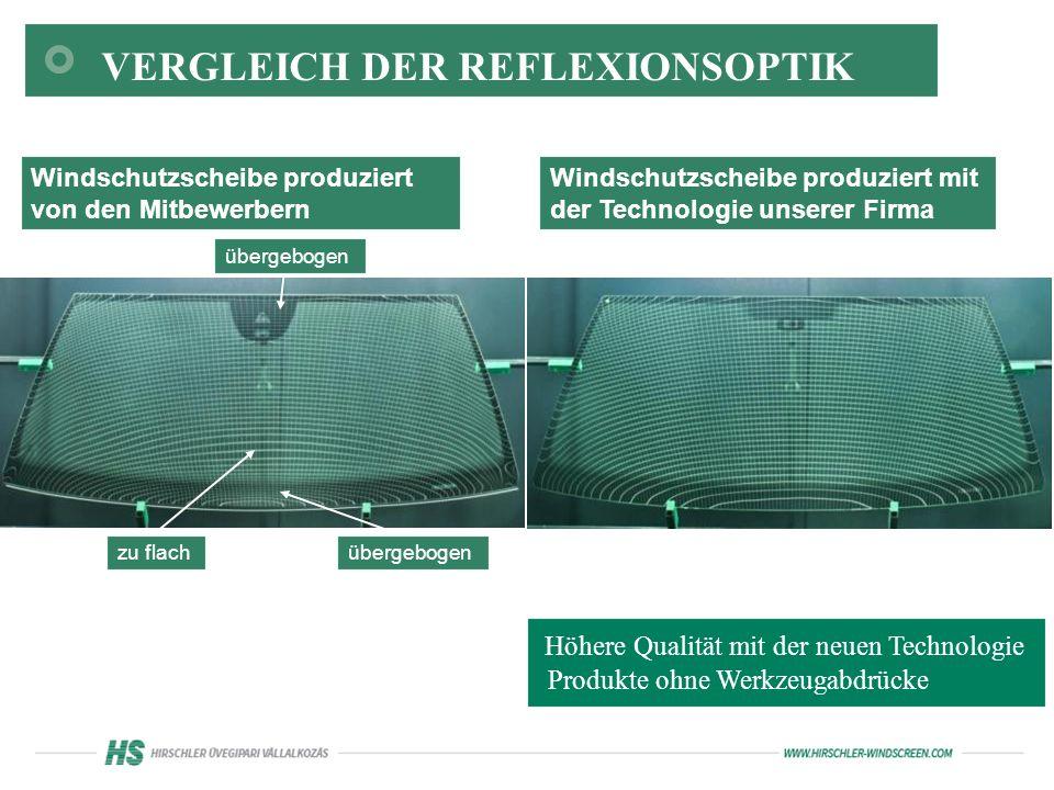 Windschutzscheibe produziert von den Mitbewerbern VERGLEICH DER REFLEXIONSOPTIK Windschutzscheibe produziert mit der Technologie unserer Firma Höhere Qualität mit der neuen Technologie Produkte ohne Werkzeugabdrücke übergebogenzu flach übergebogen