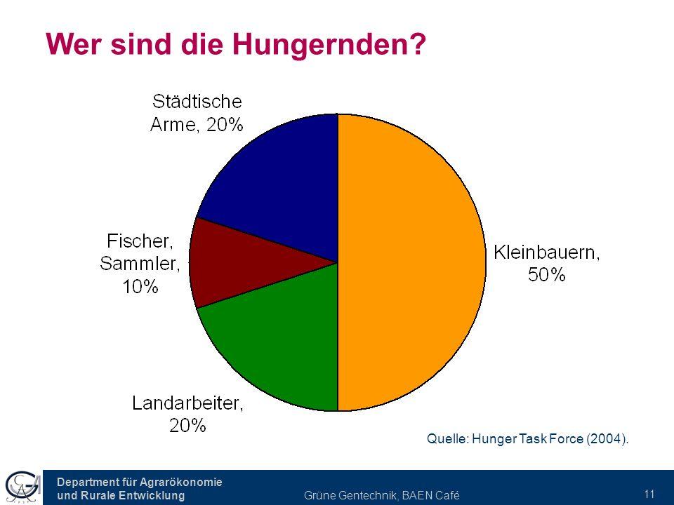 Department für Agrarökonomie und Rurale Entwicklung Grüne Gentechnik, BAEN Café 11 Wer sind die Hungernden.