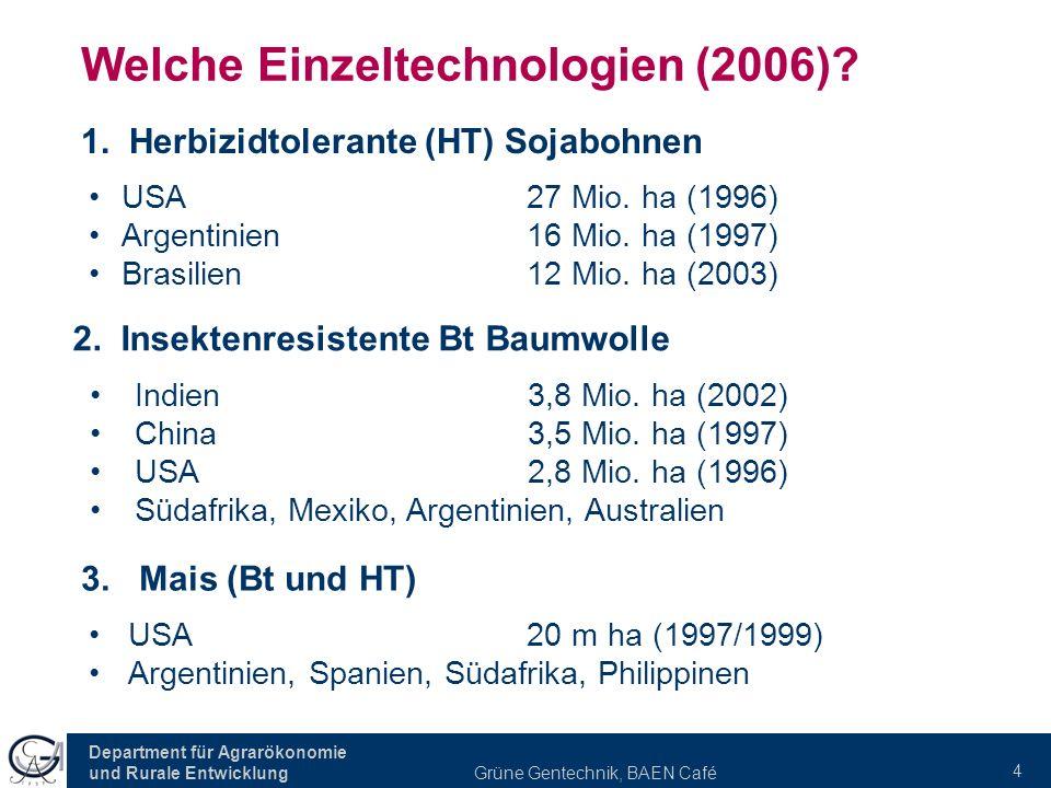 Department für Agrarökonomie und Rurale Entwicklung Grüne Gentechnik, BAEN Café 4 Welche Einzeltechnologien (2006).