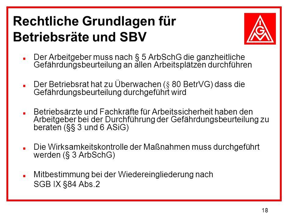 18 Rechtliche Grundlagen für Betriebsräte und SBV Der Arbeitgeber muss nach § 5 ArbSchG die ganzheitliche Gefährdungsbeurteilung an allen Arbeitsplätz