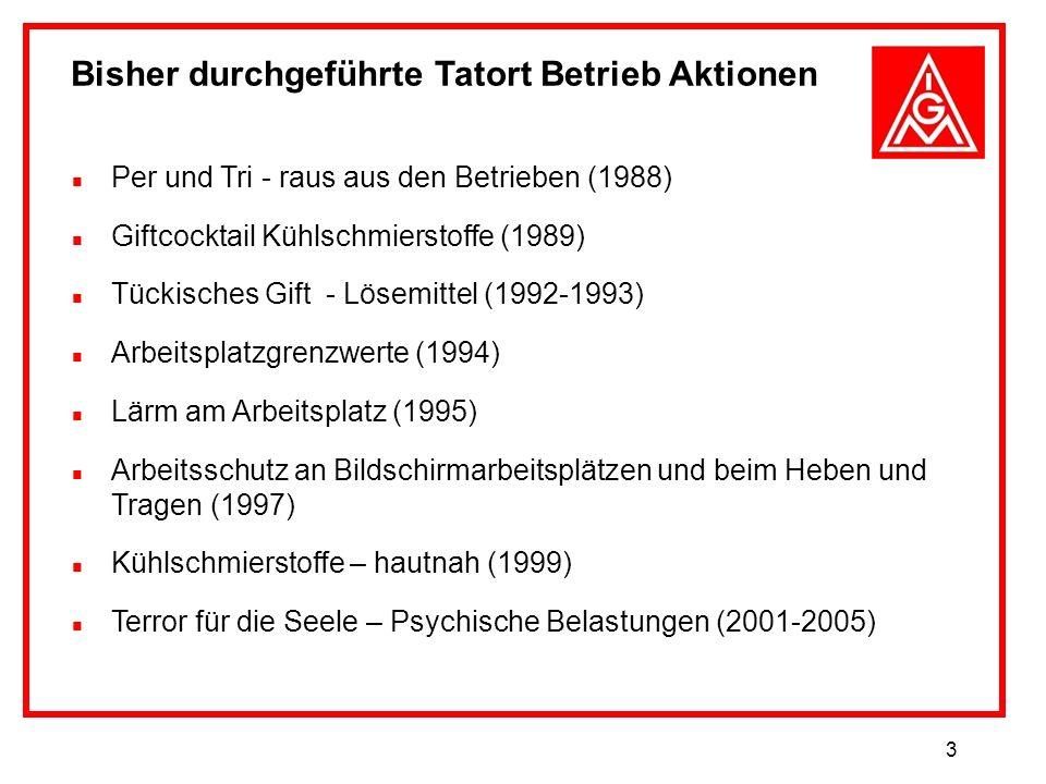 3 Bisher durchgeführte Tatort Betrieb Aktionen n Per und Tri - raus aus den Betrieben (1988) n Giftcocktail Kühlschmierstoffe (1989) n Tückisches Gift - Lösemittel (1992-1993) n Arbeitsplatzgrenzwerte (1994) n Lärm am Arbeitsplatz (1995) n Arbeitsschutz an Bildschirmarbeitsplätzen und beim Heben und Tragen (1997) n Kühlschmierstoffe – hautnah (1999) n Terror für die Seele – Psychische Belastungen (2001-2005)