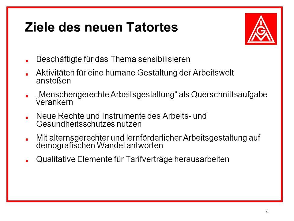 """4 Ziele des neuen Tatortes Beschäftigte für das Thema sensibilisieren Aktivitäten für eine humane Gestaltung der Arbeitswelt anstoßen """"Menschengerecht"""