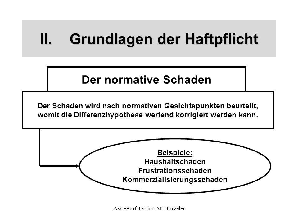 Ass.-Prof. Dr. iur. M. Hürzeler II.Grundlagen der Haftpflicht Der Schaden wird nach normativen Gesichtspunkten beurteilt, womit die Differenzhypothese